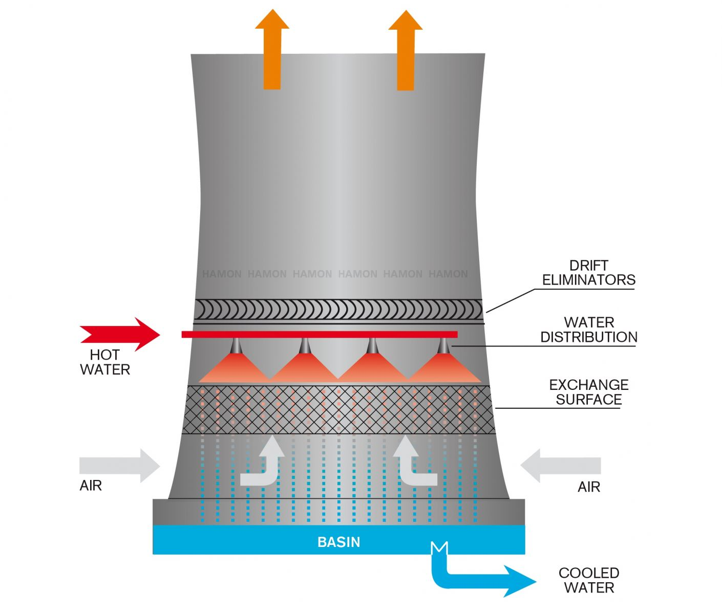Nuclear Cooling Tower Drawing Cooler than being cool: why not all ...